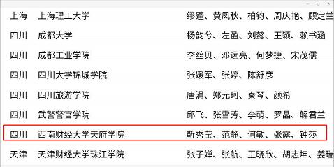 喜报∣西财天府北京11选5追号计划教师团队在2020年外...